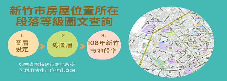新竹市房屋位置所在段落等級圖文查詢